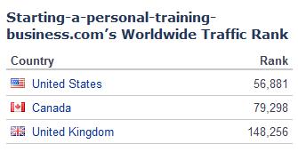 personal trainer web portal