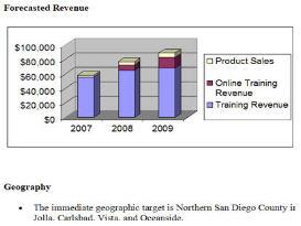 peresonal training business plan