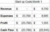 personal training cost